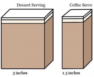 Cake servings size guide