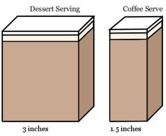 Cake portion sizing guide for pricing